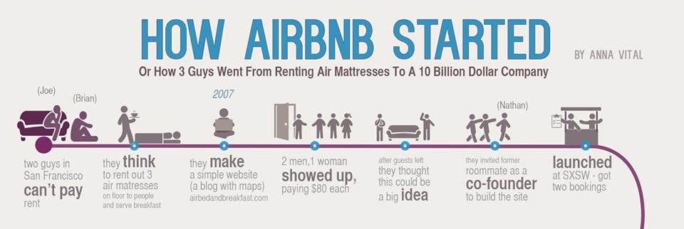 airbnb_thumb